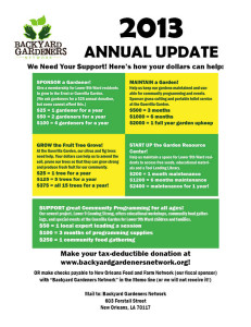 BGN-ANNUAL-UPDATE-20135